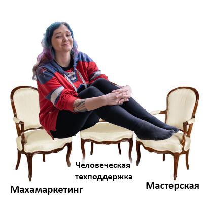 """Эксперимент: """"Усидеть на всех стульях"""""""